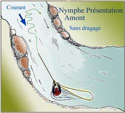 peche truite nymphe